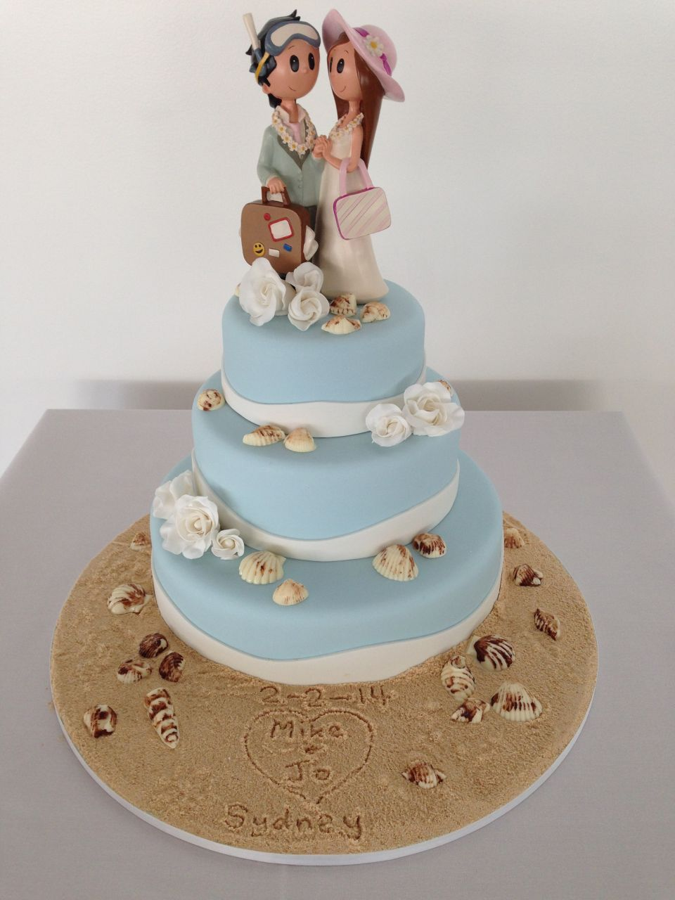 Birthday Cakes North Shore ~ Image Inspiration of Cake and ...